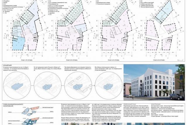 Победителем архитектурного конкурса для «Дома анимации Воронежской области» стал творческий коллектив Studio-22