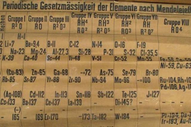 В Британии нашли старейшую в мире таблицу Менделеева