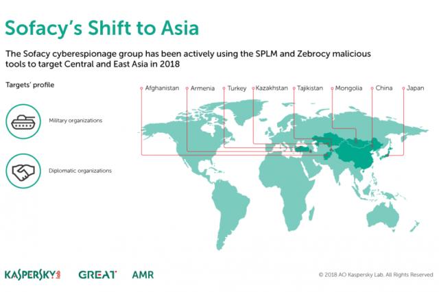 Медведь пошёл на Восток: хакеры из Sofacy стали чаще атаковать азиатские организации