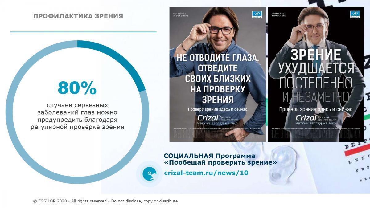 Международная компания Essilor: «Не отводите глаза, отведите своих близких на проверку зрения»